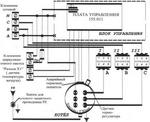 Электрический котел ЭВАН ЭПО схема подключения