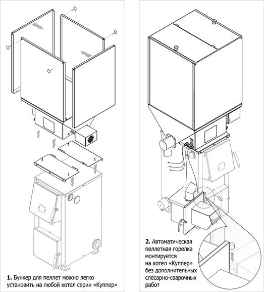 Пеллетный котел теплодар купер схема