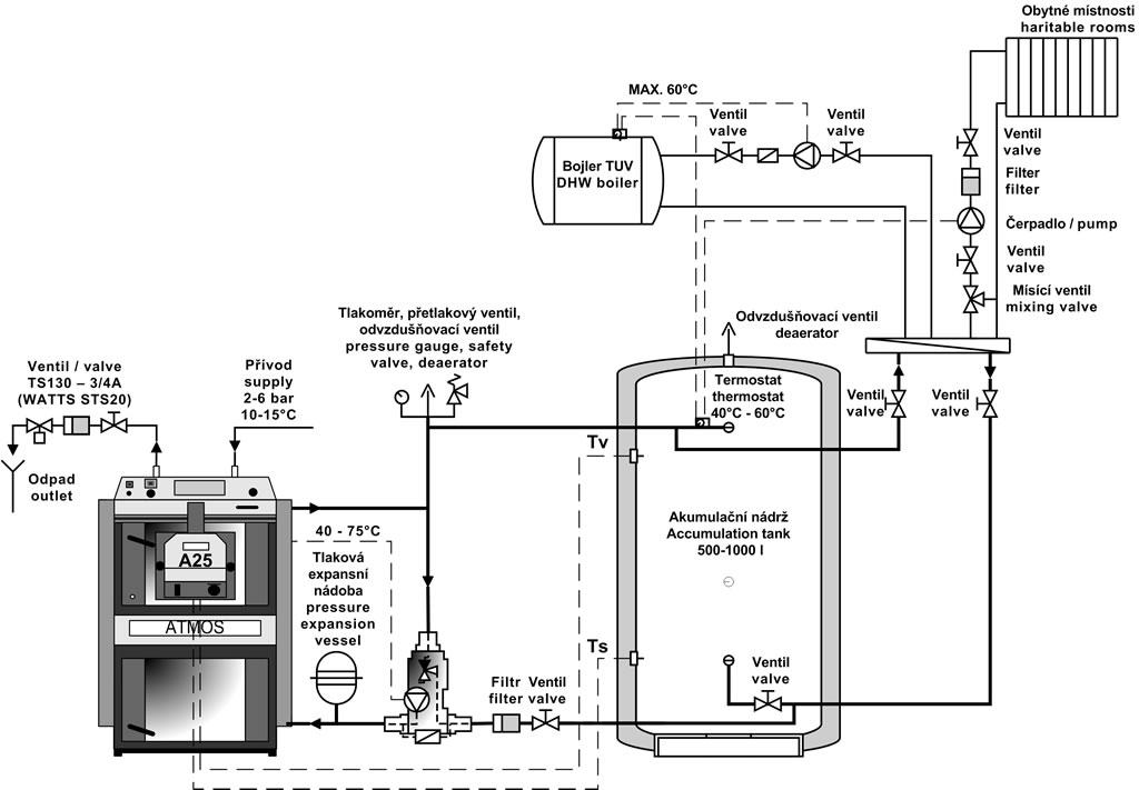 Схема подключения ПЦ