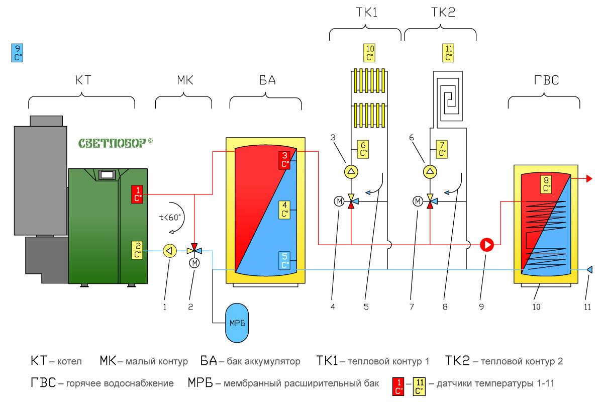 Схема подключения Светлобор