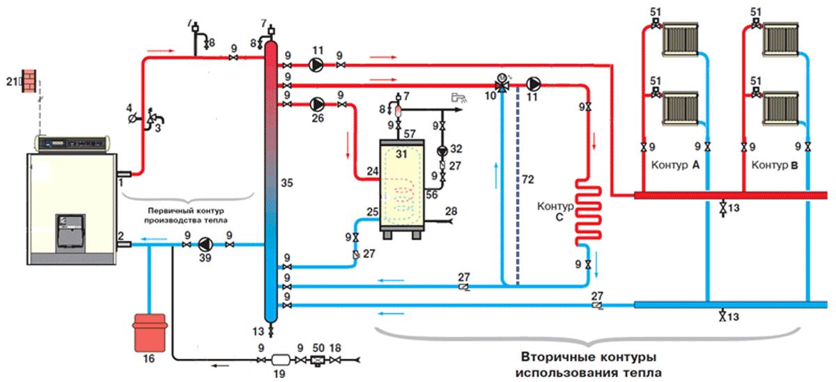 Схема подключения бойлера косвенного нагрева напольный 3