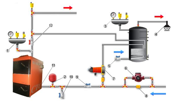 Схема подключения бойлера косвенного нагрева настенный