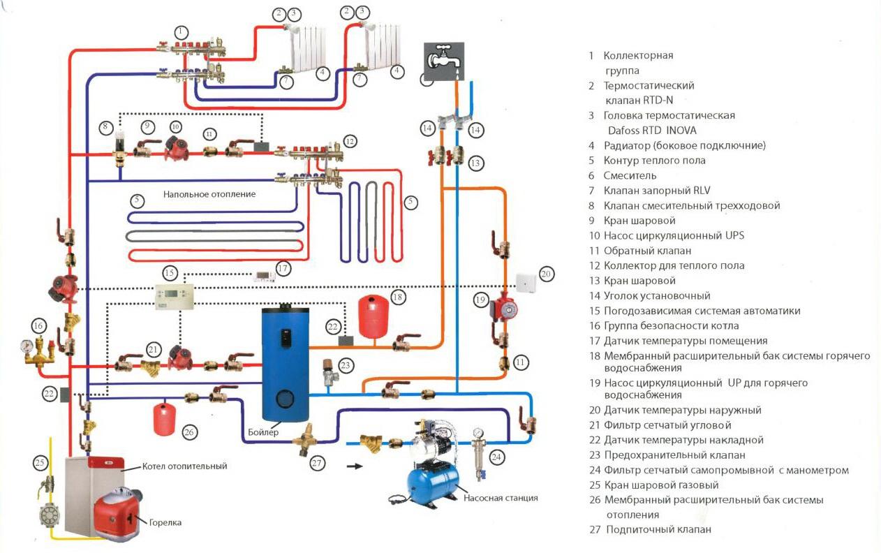 Схема подключения бойлера косвенного нагрева общая