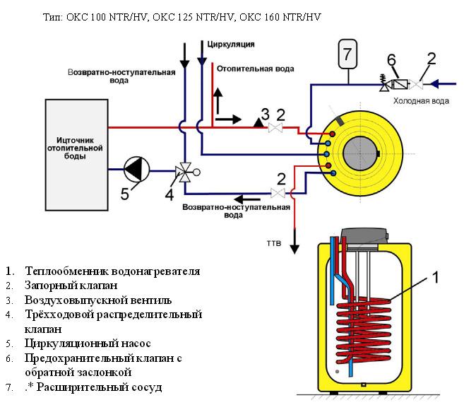 Бойлер drazice okc 160 ntr схема подключения к СО