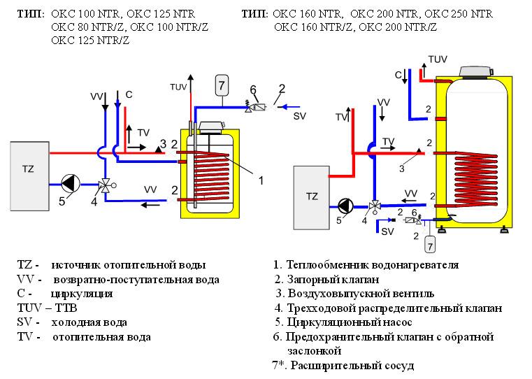 Бойлер drazice okc 160 ntr схема подключения