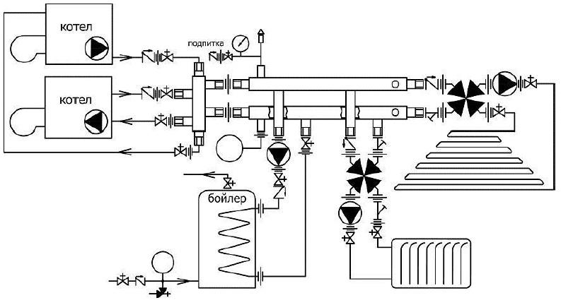 Резервный котел схема