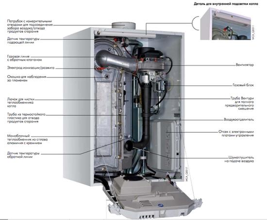 Газовый конденсационный котел – монтаж, установка, дымоход 2