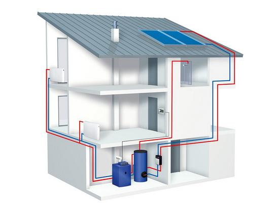 Газовый конденсационный котел – монтаж, установка, дымоход 3