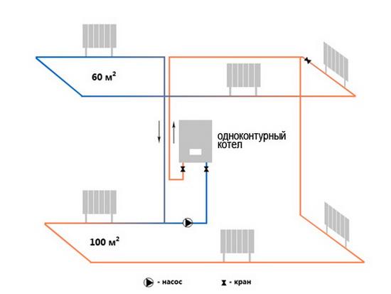 Получаем горячую воду от газового котла - варианты с бойлером и без 3