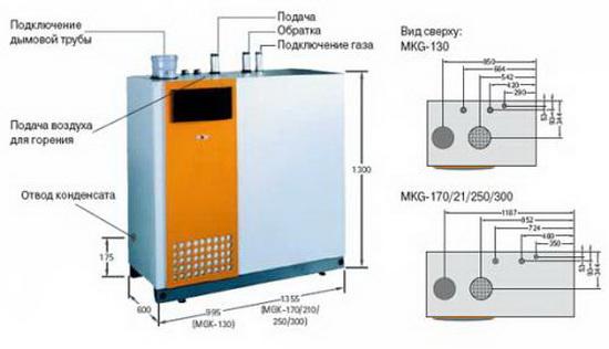 Как правильно установить напольный газовый котел 3