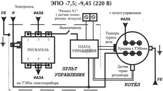 Электрокотлы ЭВАН - технические характеристики и схема подключения электрического котла отопления 4