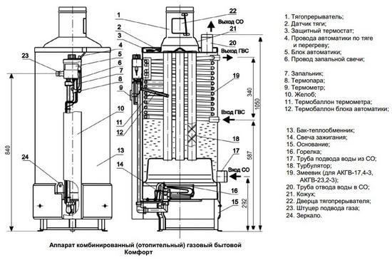 Выбираем газовые котлы отопления Жуковского завода для домашнего отопления 4