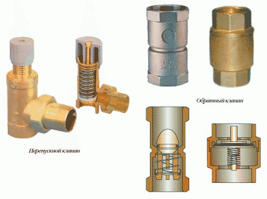 Клапаны в СО - перепускной клапан системы отопления и трехходовой клапан на системе отопления 3