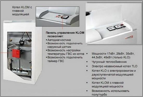 Газовые котлы Протерм Медведь 30 КЛОМ - технические характеристики и особенности 4
