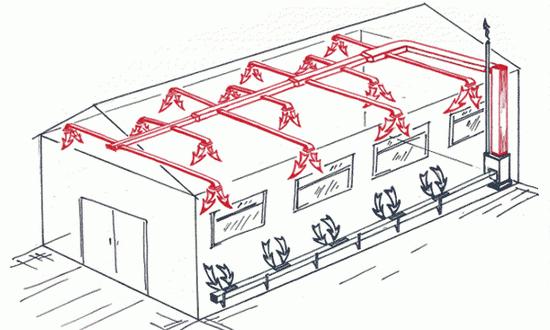 Считаем воздушное отопление производственных помещений - расчет и схема 2