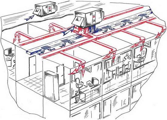 Считаем воздушное отопление производственных помещений - расчет и схема 5