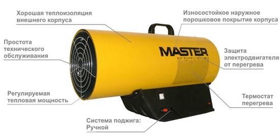 Отзывы по газовым пушкам для обогрева помещений прямого и непрямого нагрева 3