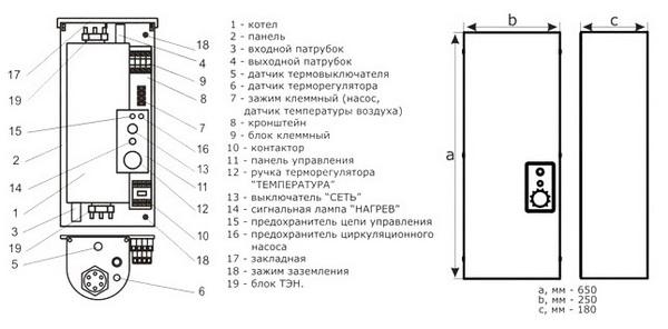 Электрокотел для отопления дома 100 кв. метров - лучшие варианты 4