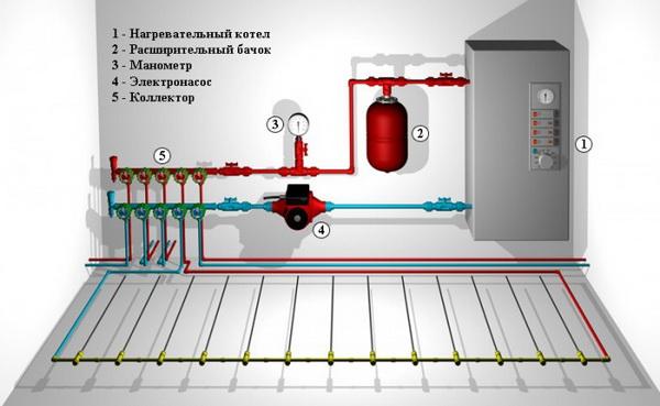 Какой выбрать электрический котел отопления для дома 2