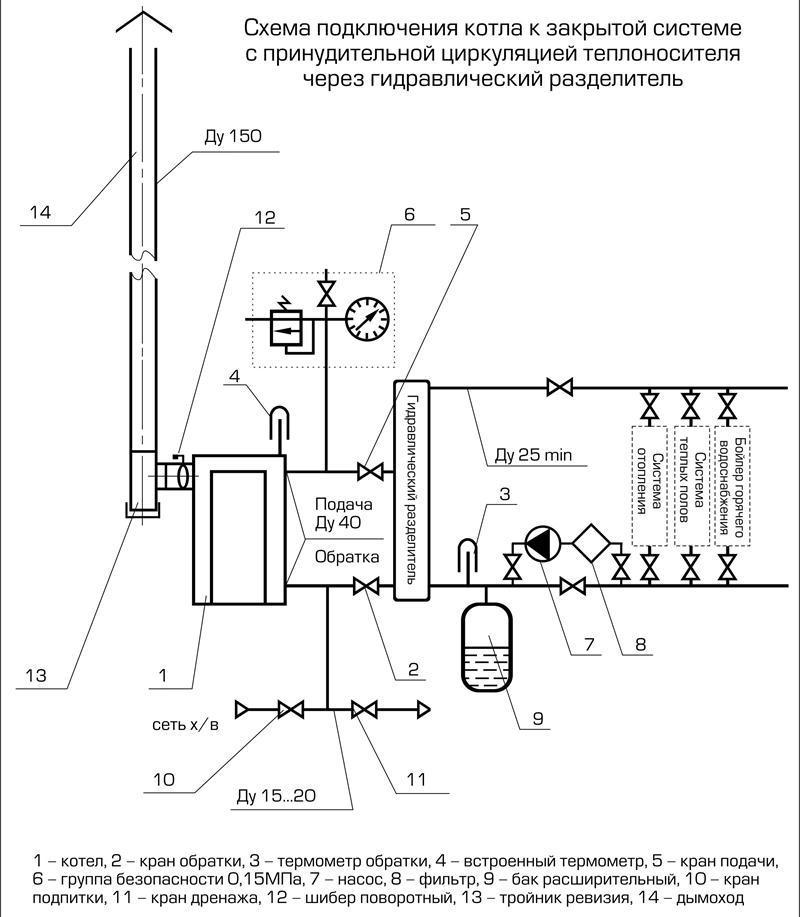 Обвязка твердотопливного котла схема 5
