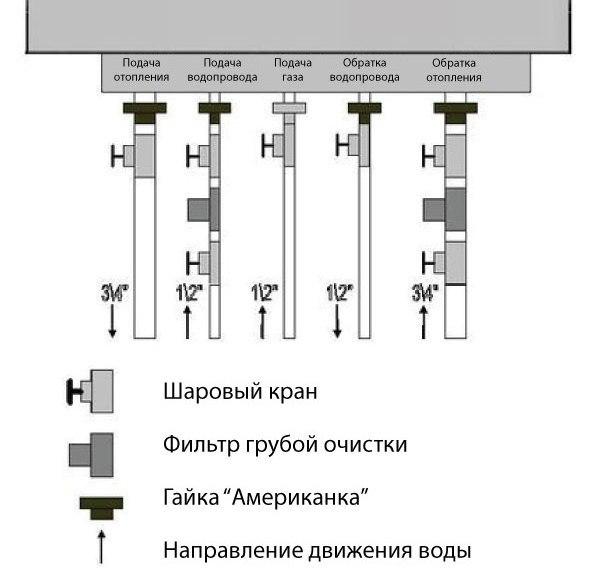 обвязка газового котла отопления схема 2