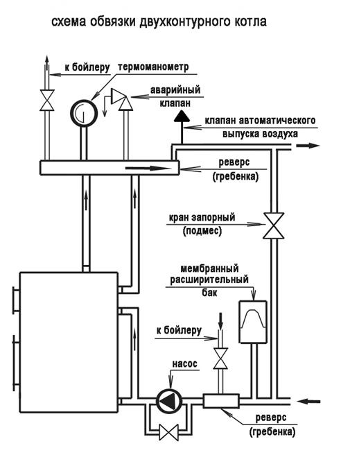 обвязка газового котла отопления схема 3