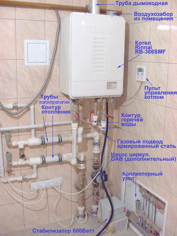обвязка газового котла отопления схема 4