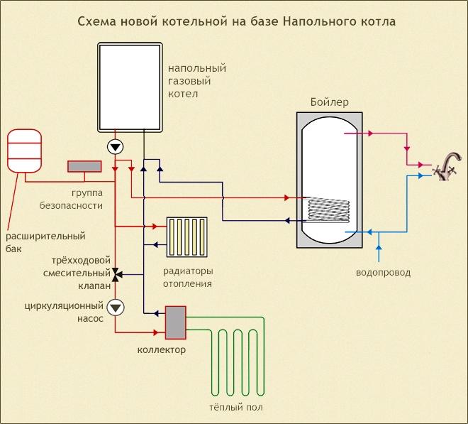обвязка газового котла отопления схема 6