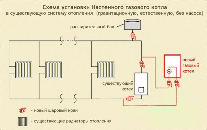 схема отопления частного дома с газовым котлом 2