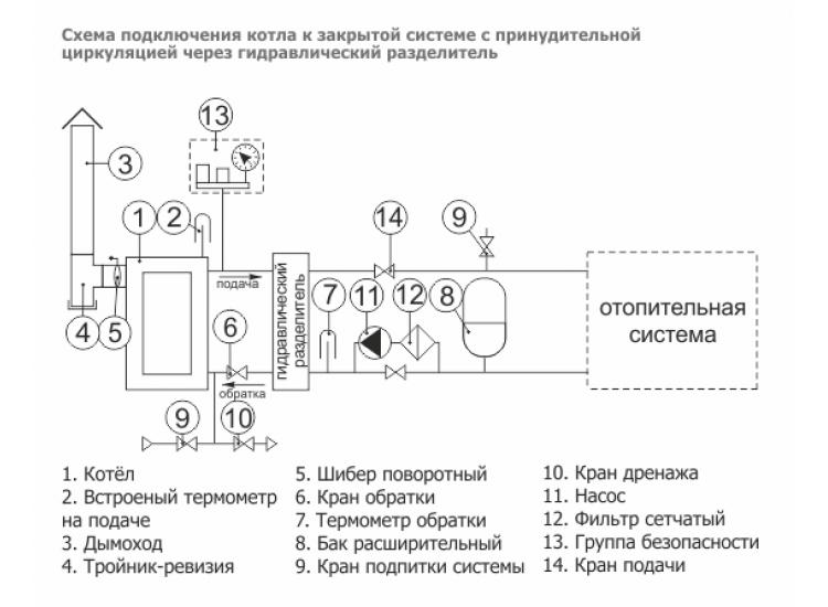 схема отопления частного дома с твердотопливным котлом 3