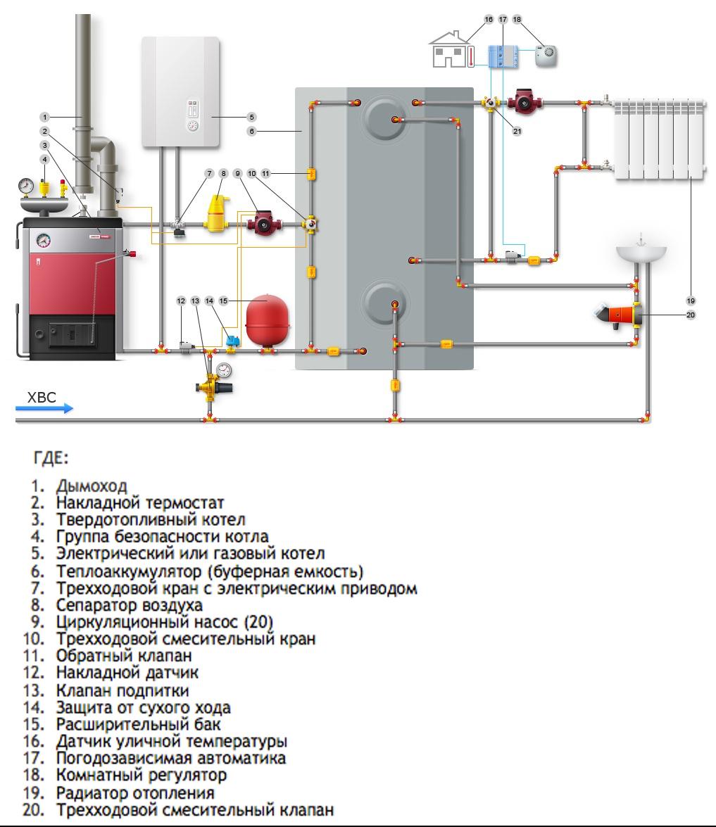 схема отопления частного дома с твердотопливным котлом 5