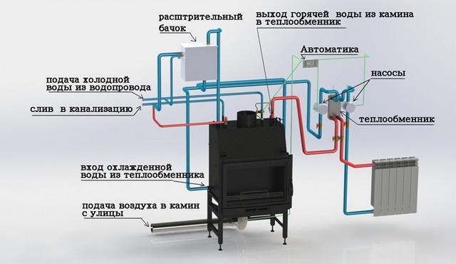 Отопительные котлы длительного горения с водяным контуром для дома 2