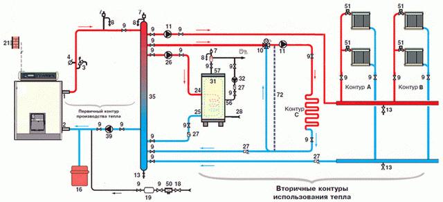 Схема как подключить бойлер косвенного нагрева к двухконтурному котлу 2