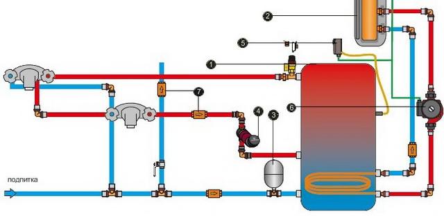 Схема как подключить бойлер косвенного нагрева к двухконтурному котлу 4
