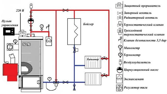 Бойлер косвенного нагрева (БКН) - схема подключения к газовому котлу 4