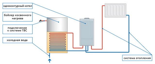 Бойлер косвенного нагрева (БКН) - схема подключения к газовому котлу 6