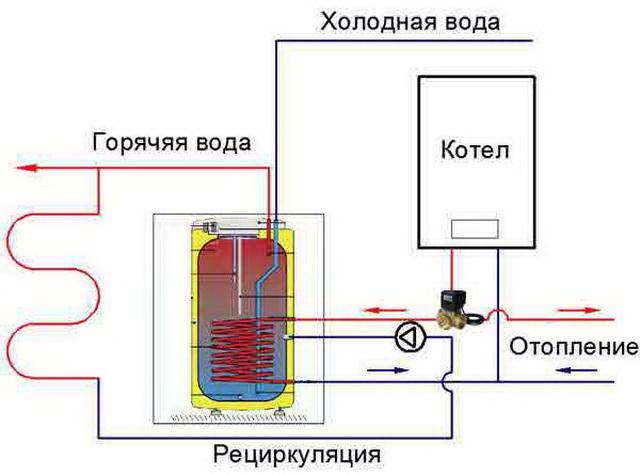 Бойлер косвенного нагрева (БКН) - схема подключения к газовому котлу 7