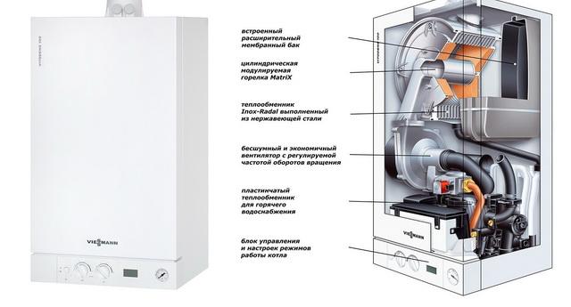 Настенный или напольный газовый котел - какой лучше в частный дом 2