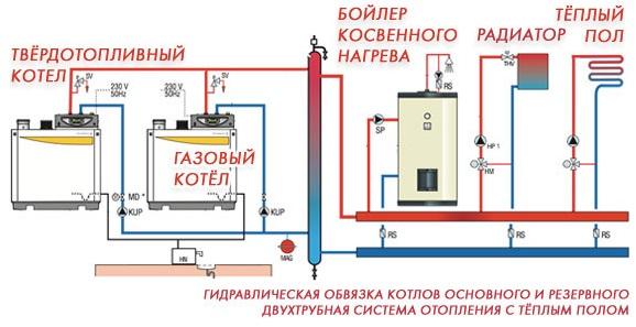 Схема подключения газового и твердотопливного котлов в одну систему 1