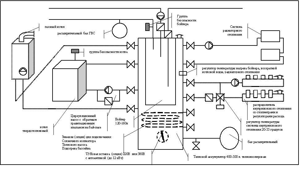 Схема подключения газового и твердотопливного котлов в одну систему 6