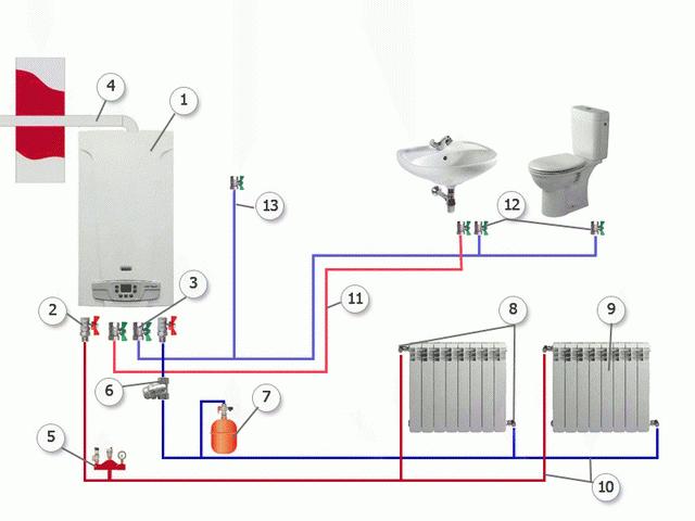 Система отопления в частном доме – простая схема от газового котла 2
