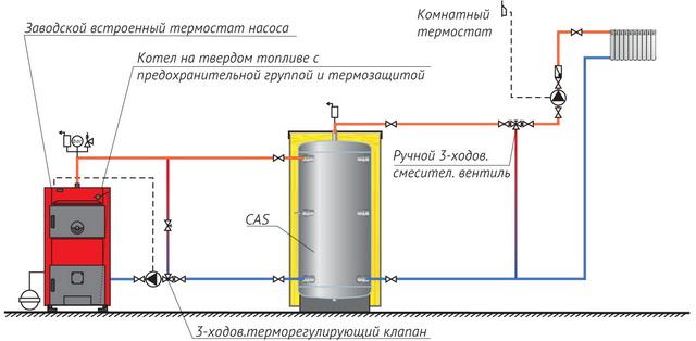 Система отопления в частном доме – простая схема от твердотопливного котла 6
