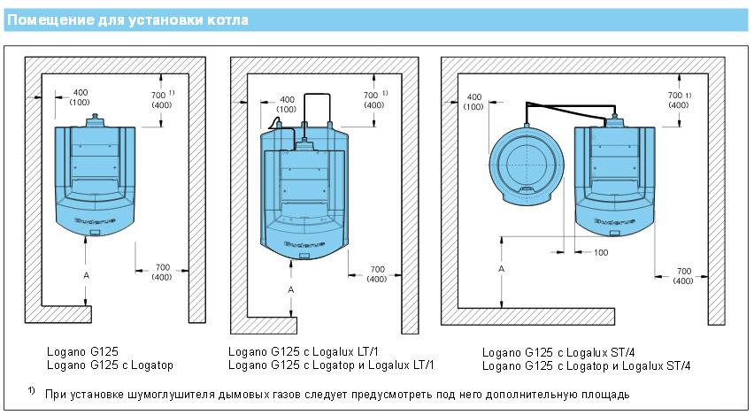 Котел Buderus Logano G 125 установка котла