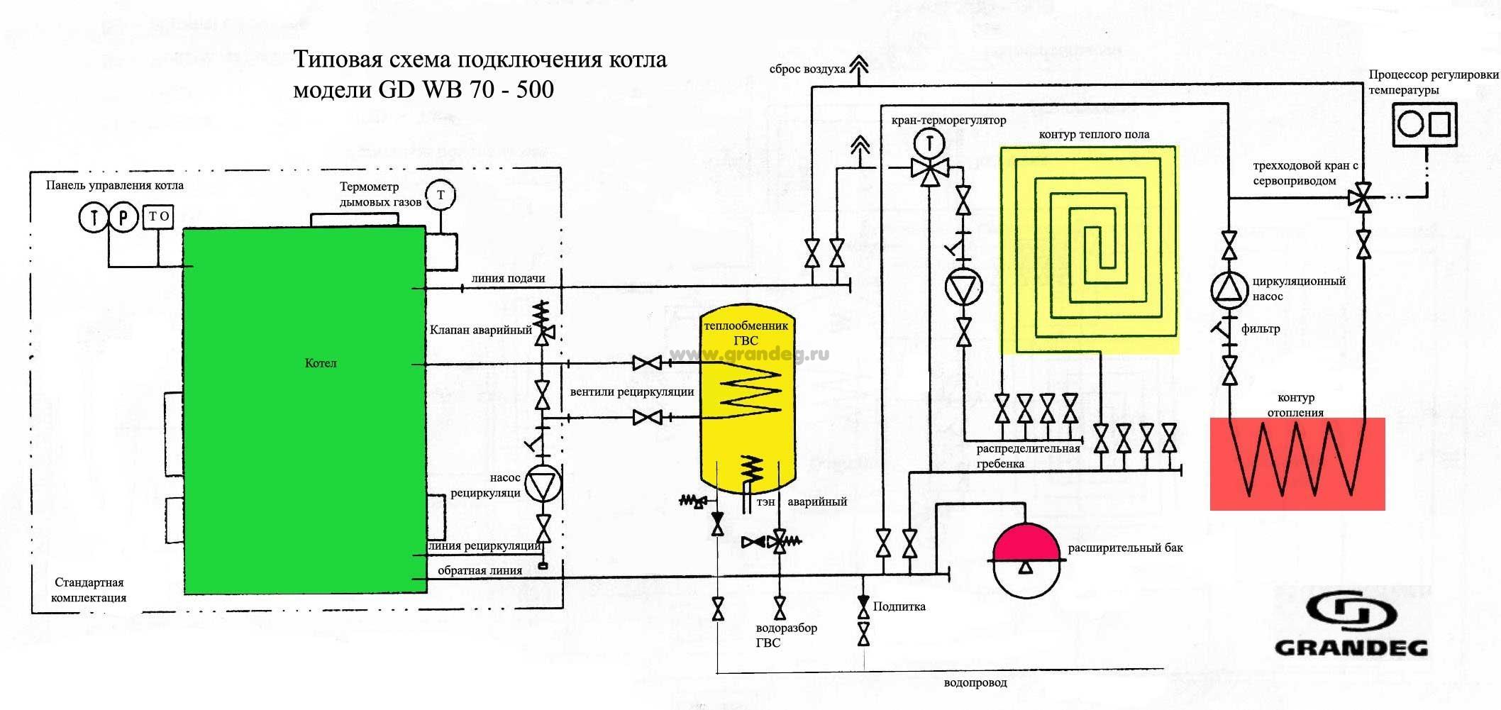 схема отопления чугунных дровяных котлов