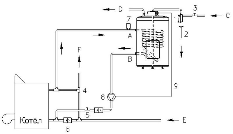 Схема котельной бойлер 1