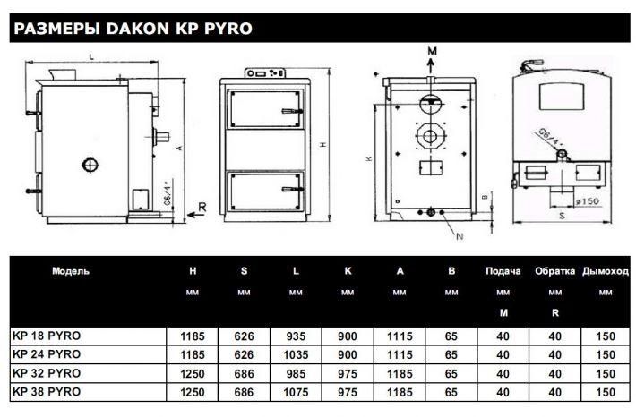 Пиролизные котлы Dakon KP Pyro