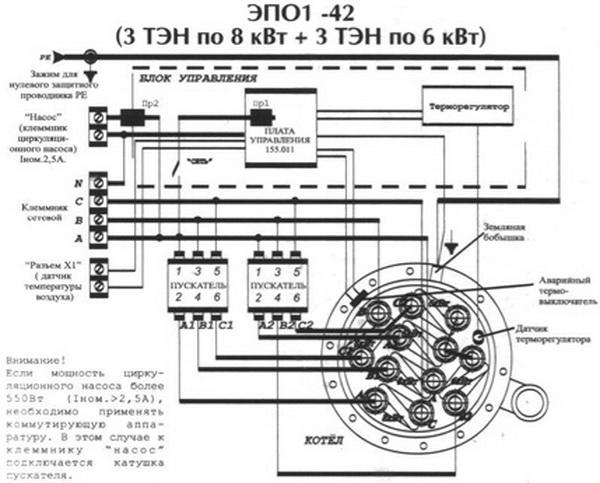 Электрокотлы ЭВАН отзывы 3