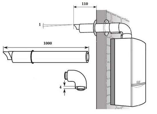 Как установить дымоход от котла купить мастер флеш для дымохода в курске