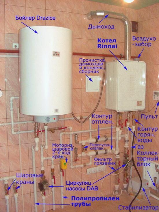Получаем горячую воду от газового котла - варианты с бойлером и без 5