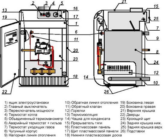Напольные чугунные газовые котлы – чем хорошо, какой выбрать 5